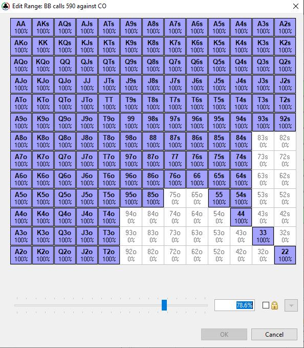 Calculadora de recursos de suscripción al Hold'em