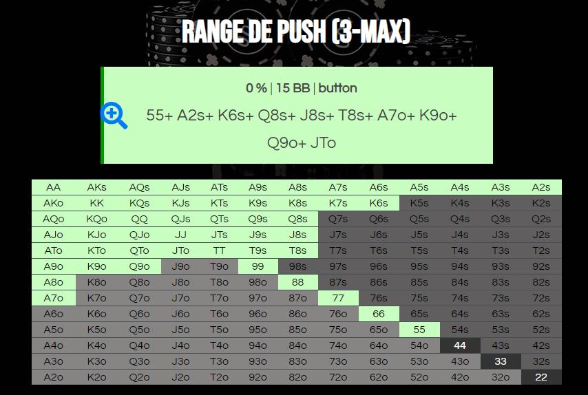 A 3-max push range kalkulátor eredménye