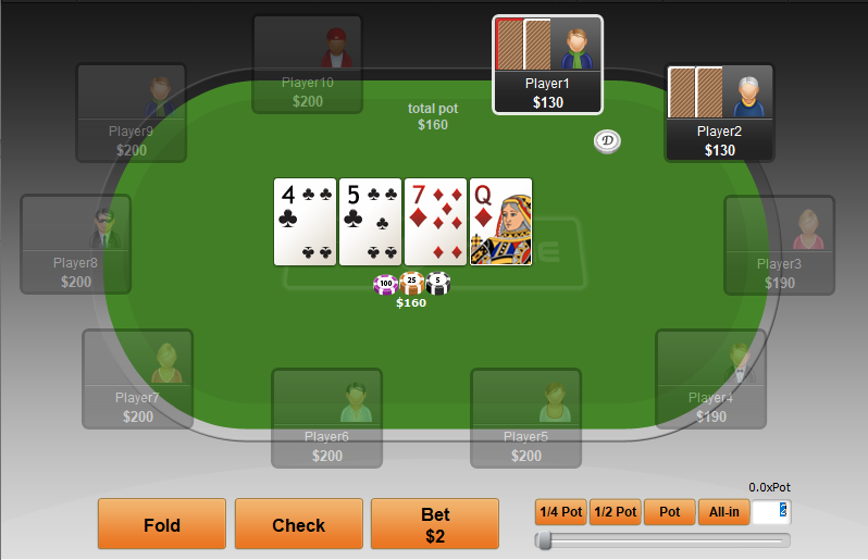 Turn in Poker
