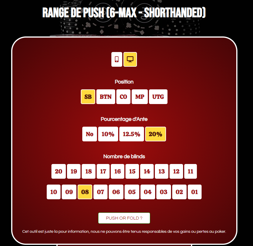 6-max shorthanded push range calculator