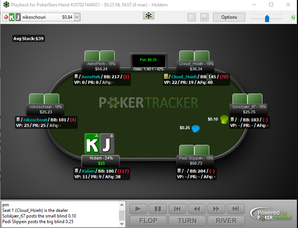 Rastreador de Poker Hub 4