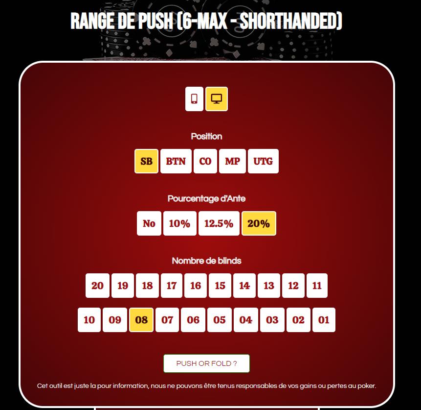 6-max shorthanded push range calculator